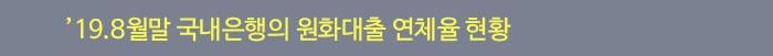'19.8월말 국내은행의 원화대출 연체율 현황
